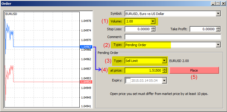 sell limit order