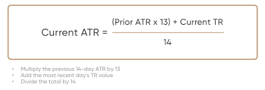 Average true range formula
